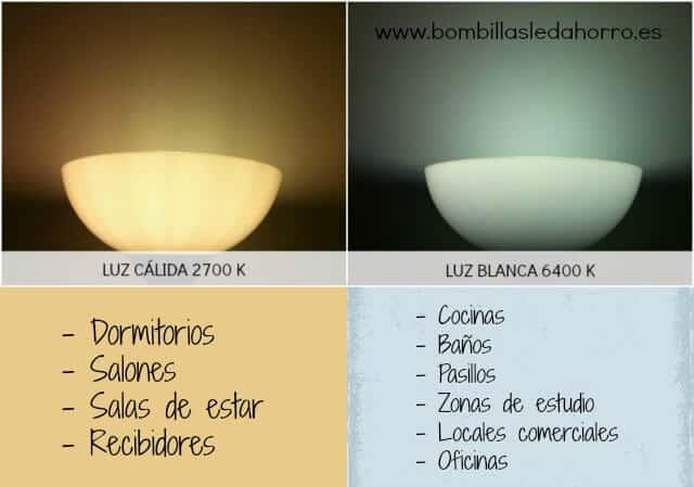 iluminaci n c lida o fr a bombillas led ahorro